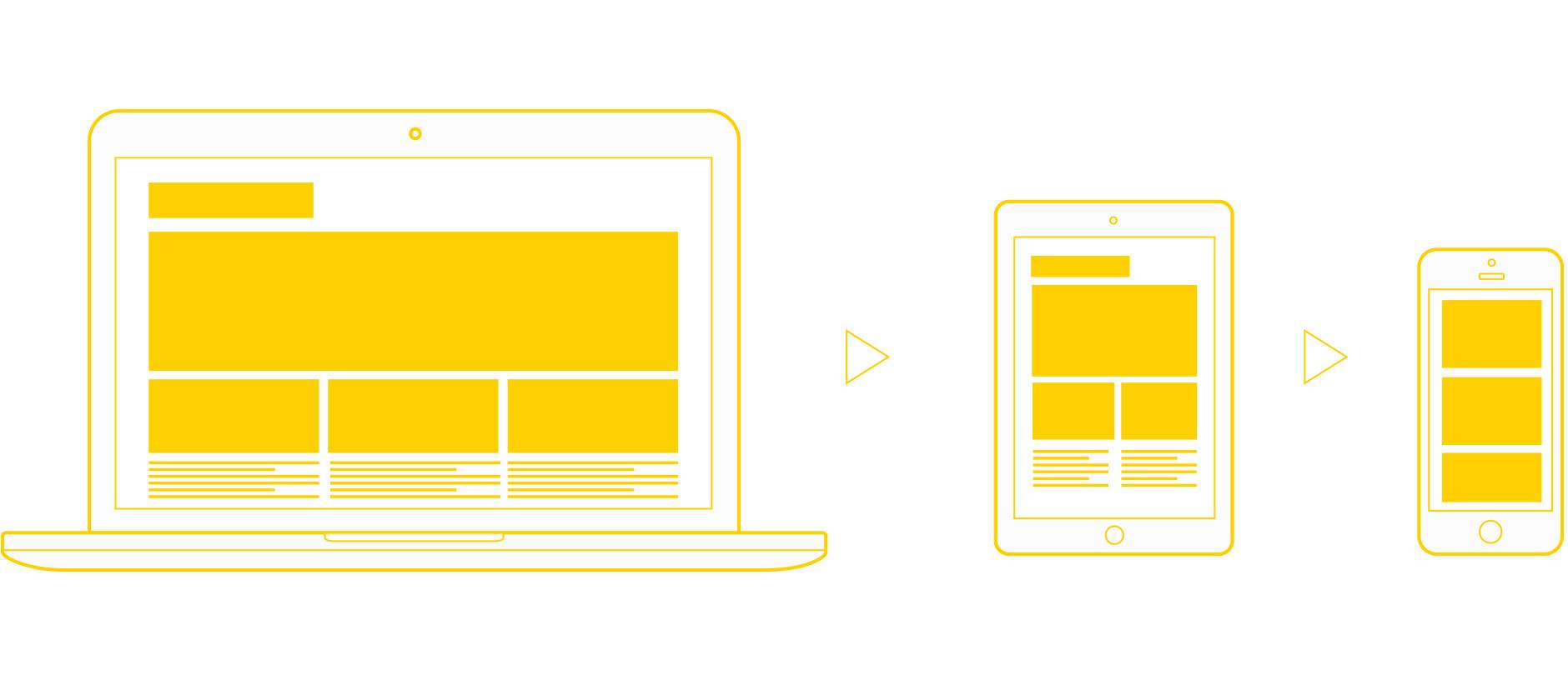 Responsive Webdesign Grafik