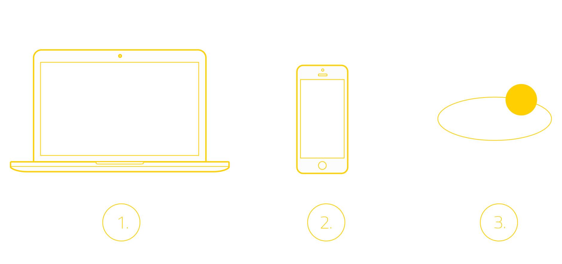 Responsive Webdesign Konzepte Grafik
